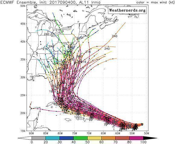 Posibles trayectorias según el Modelo Europeo (ECMWF). Imagen: Weathernerds.