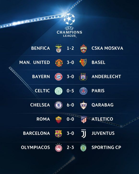 Foto: @ChampionsLeague.