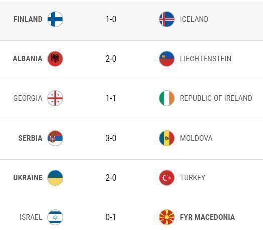 partidos-clasificacion-europea-31-de-agosto