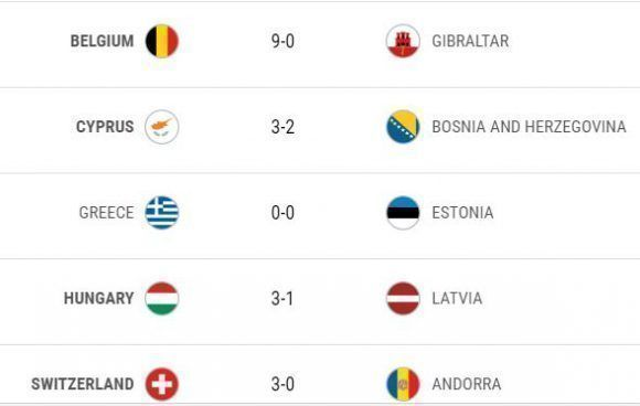 Fuente: UEFA.