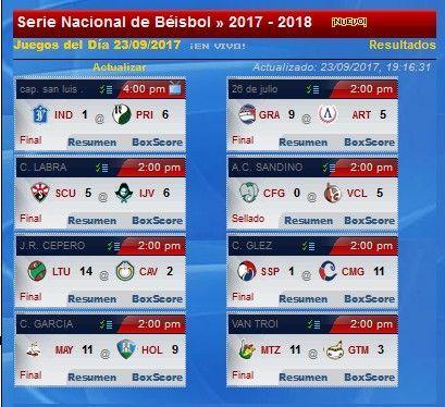 Información de beisbolcubano.cu