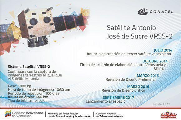 satelite-sucre-venezuela