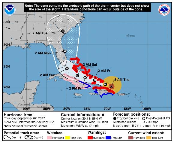 trayectoria-huracan-irma