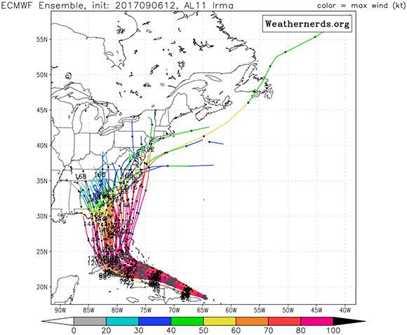 Pronósticos de la trayectoria de Irma según el Modelo Europeo. Imagen: ECMWF/ Vía Weathernerds.