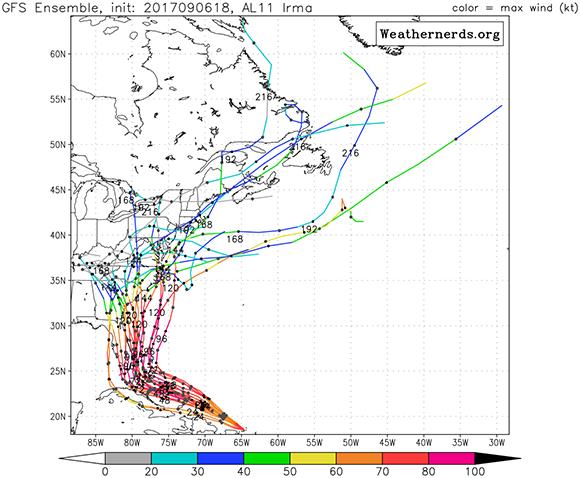 Pronósticos de la trayectoria de Irma según el Modelo Global. Imagen: GFS/ Vía Weathernerds.
