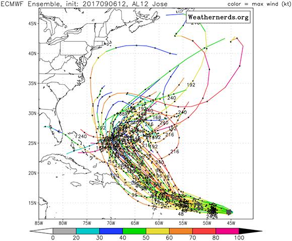 Pronósticos de la trayectoria de José según el Modelo Europeo. Imagen: ECMWF/ Vía Weathernerds.