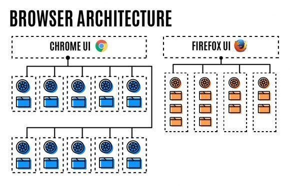 arquitectura-del-navegador