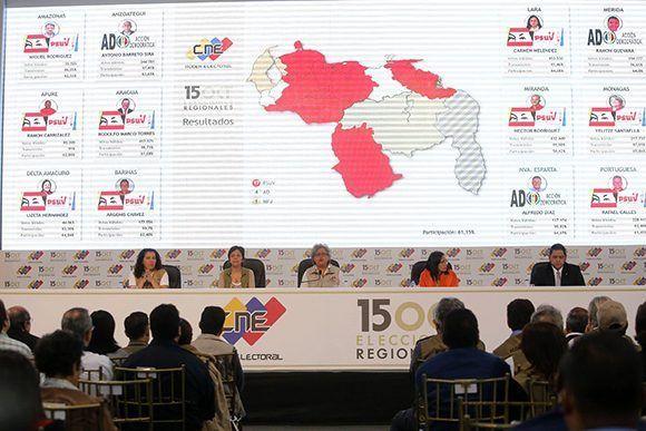 El chavismo ganó 17 estados de 23. Foto: Correo del Orinoco.