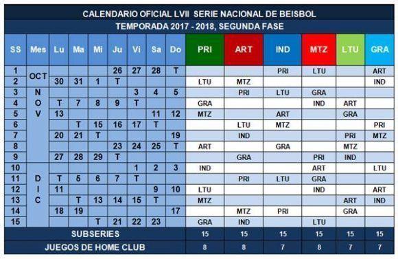 calendario-de-la-segunda-etapa-de-serie-nacional-57
