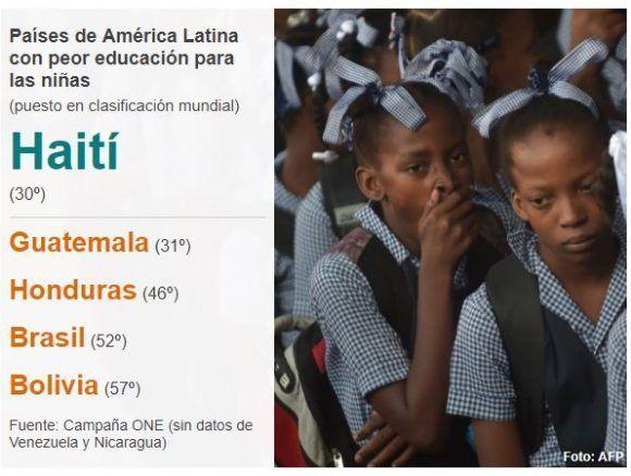 educacion-ninas-infografia