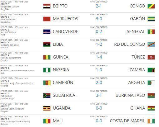 Captura de pantalla del sitio web de la FIFA.