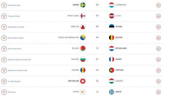 Captura de pantalla del sitio web de la UEFA.