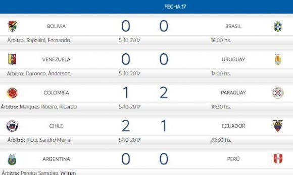 Captura de pantalla del sitio web de CONMEBOL.