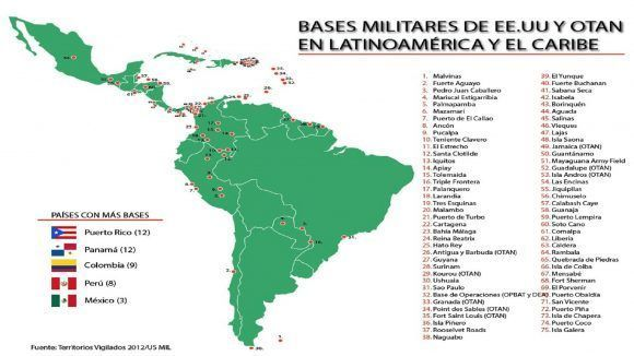 Bases militares de EE.UU. y la OTAN en Latinoamérica y el Caribe.