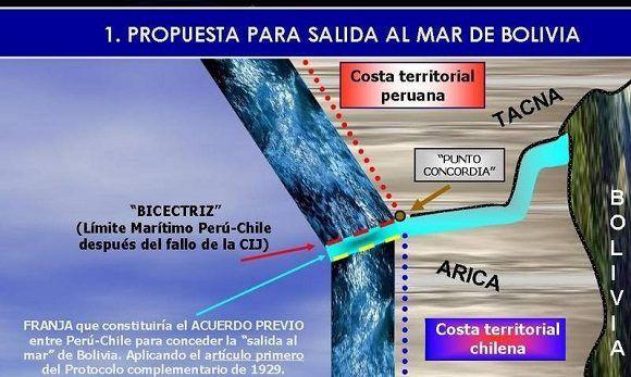 Morales dice que Chile hizo una oferta secreta a Bolivia
