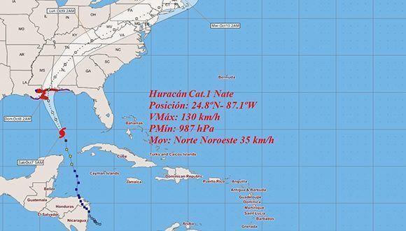El huracán Nate han continuado intensificándose, sus vientos máximos sostenidos son del orden de los 130 kilómetros por hora, con rachas superiores y su presión central de 987 hectoPascal. Imagen: INSMET.