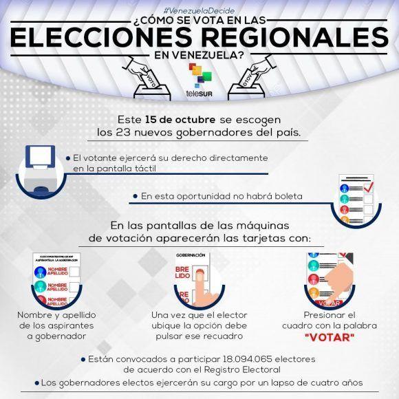Infografía: teleSUR
