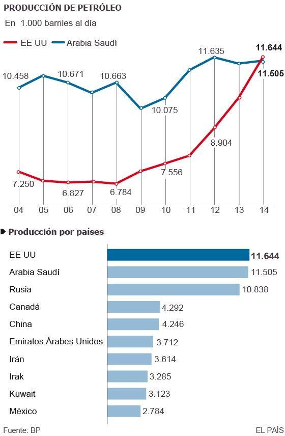 grafica-economia