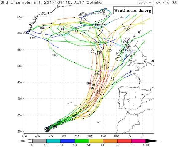 Modelo de trayectorias del GFS. Imagen: Weathernerds.