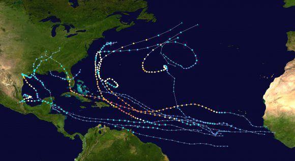 Trayectorias de algunos organismos meteorológicos en la actual temporada.