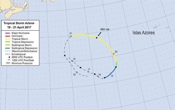"""Curiosa trayectoria de Arlene, el ciclón """"prematuro"""" del 2017. Crédito: CNH."""