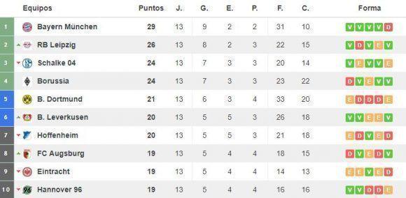 Captura de pantalla de resultados-futbol.com.