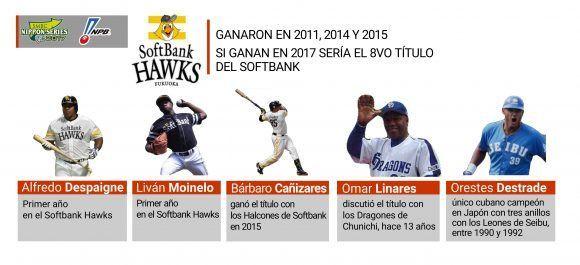 Cubanos campeones en el mejor beísbol japonés. Infografía: Edilberto Carmona/ Ahora/ Cubadebate.