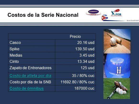 Fuente: Comisión Nacional de Béisbol.