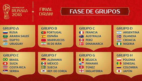sorteo-mundial-de-rusia-2018