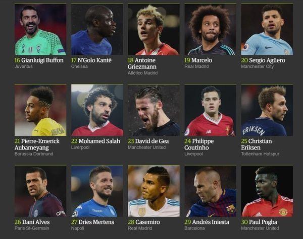 mejores-jugadores-2017-sf-2