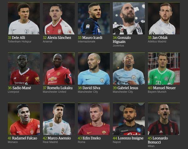mejores-jugadores-2017-sf-3
