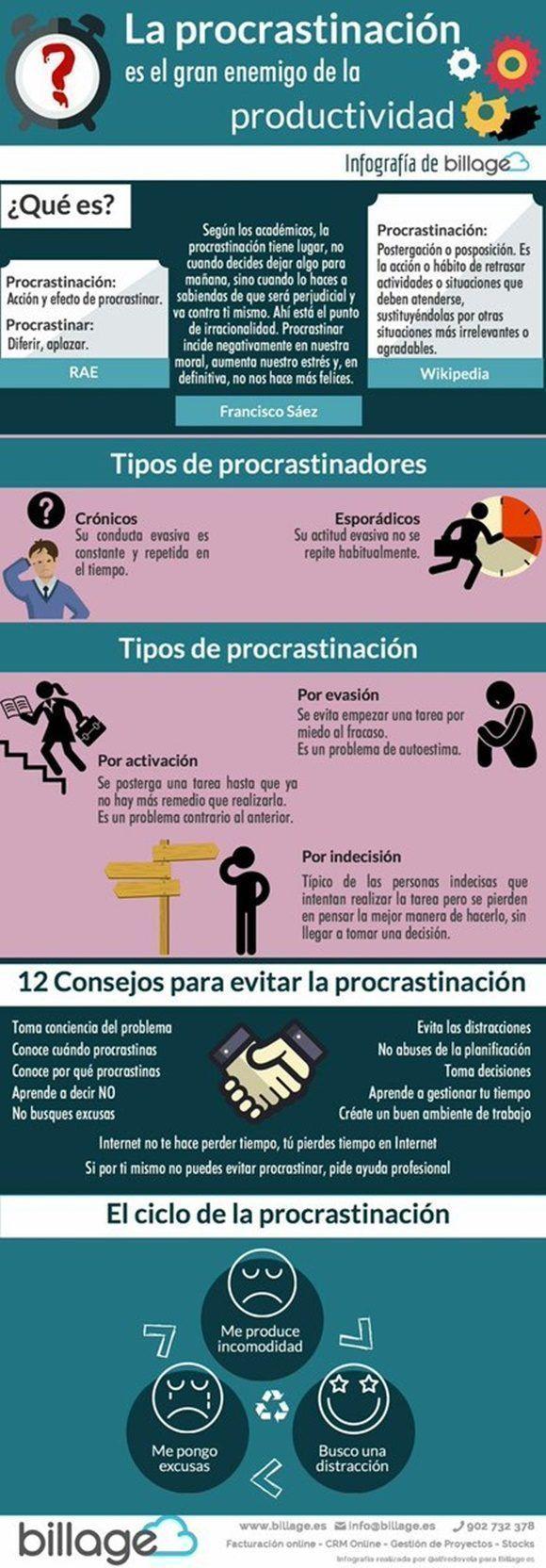 La procrastinación es el gran enemigo de la productividad.