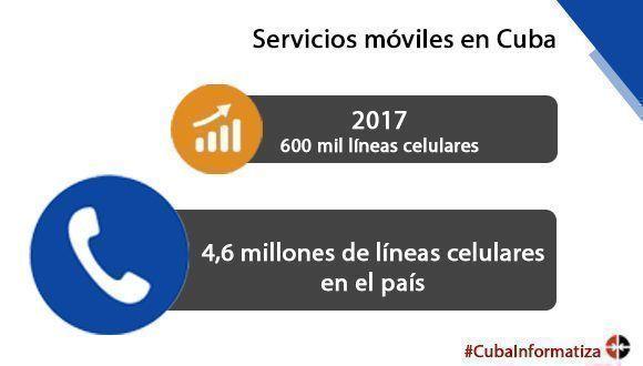 Estados Unidos estudiará extender red de internet en Cuba