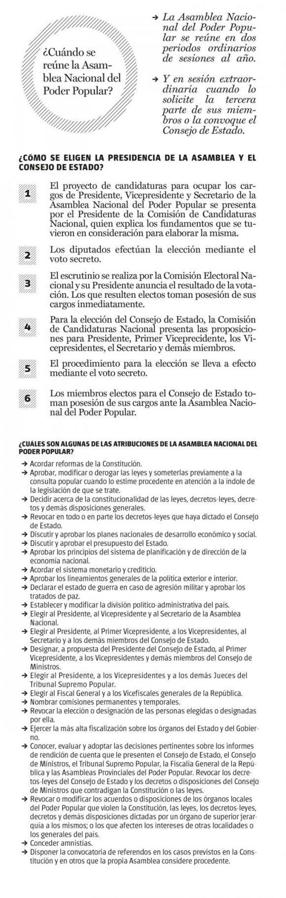 Minuto a Minuto: Sesión constitutiva de la Asamblea Nacional, 19 de ...