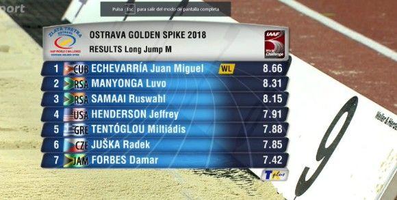 Saltador camagüeyano Echevarría vuelve a ganar en Europa (+ Fotos)