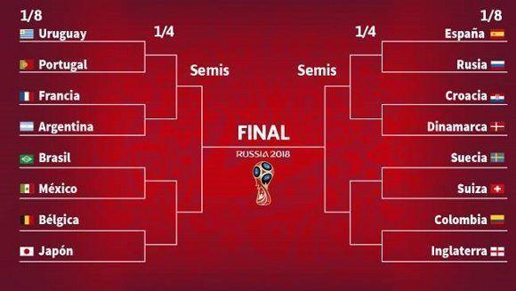 ¿Quienes se enfrentan en octavos de final en Rusia 2018?