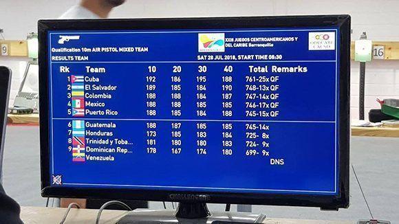Cuba clasificó a final de pistola de aire a 10 metros, equipo mixto