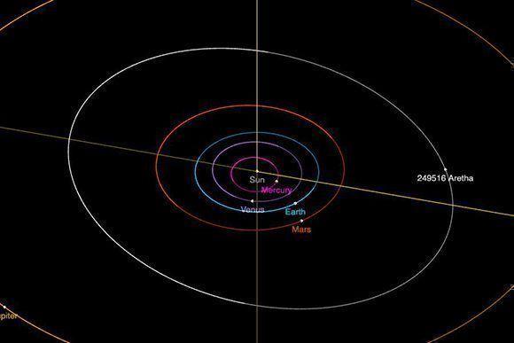 La NASA nombra asteroide en homenaje a Aretha Franklin