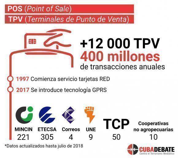 Infografía: Edilberto Carmona / Cubadebate.