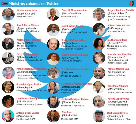 Ministros cubanos en Twitter