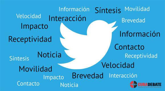 Nube de palabras Twitter