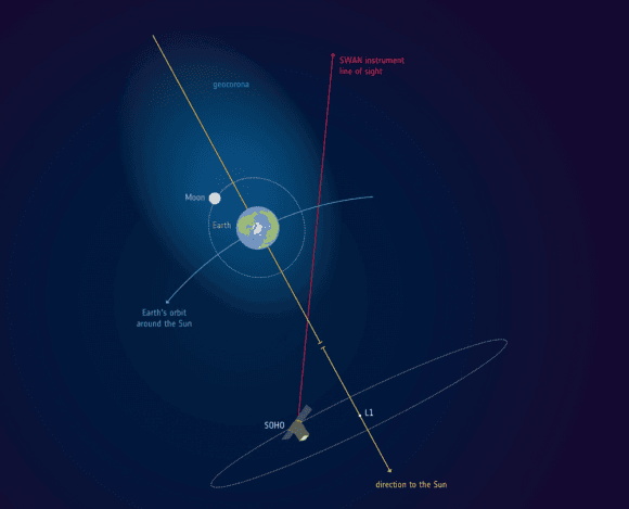 Descubrimiento científico: La Luna orbita dentro de la atmósfera terrestre