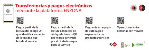 Plataforma de pago comercio electrónico