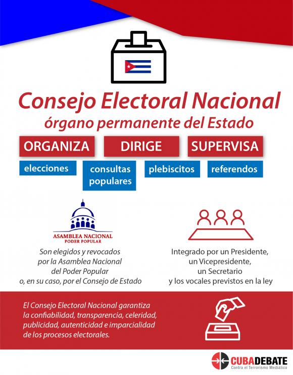 Reeligen a Miguel Díaz-Canel como presidente de Cuba