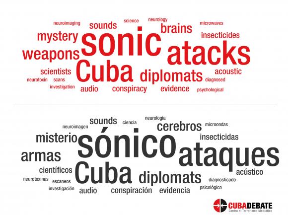 palabras clave titulares ataques sonicos