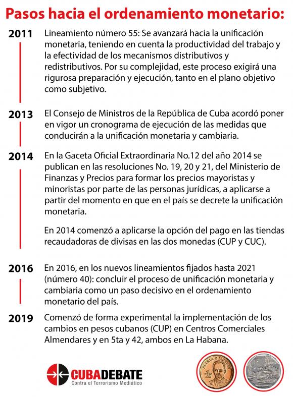 pasos unificacion monetaria cuba