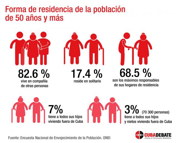 Los ancianos son la población de mayor riesgo a la Covid-19. Foto: Vatican News