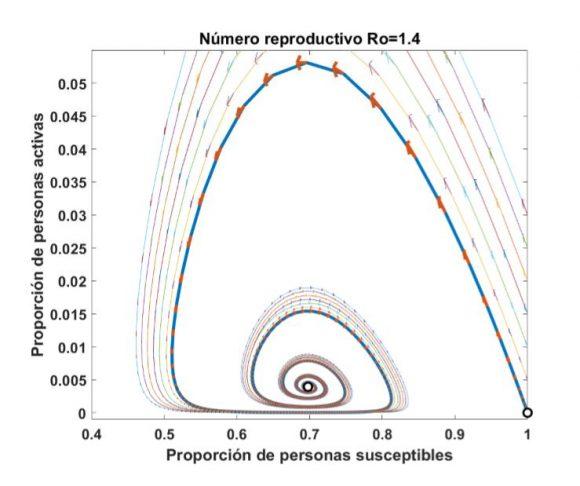 La gráfica del caracol muestra un punto endémico. Foto: Abel Padrón Padilla/Cubadebate