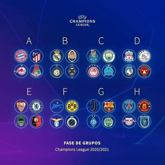 ▷ Sorteo de fase de grupos de la Champions League 2020 2021