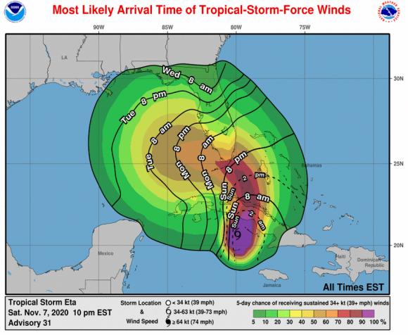 tiempo estimado de llegada de los vientos